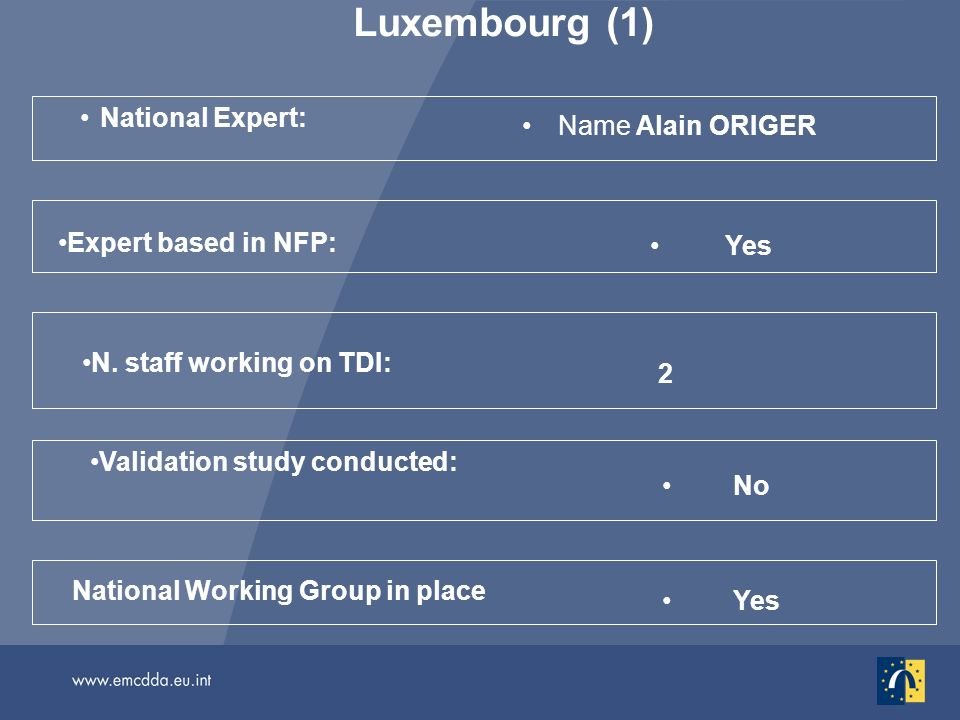 Luxembourg (1) National Expert: Name Alain ORIGER No National Working Group in place Validation study conducted: N.