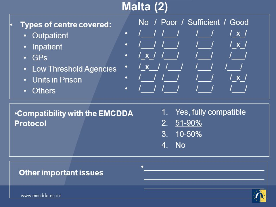Malta (2) Types of centre covered: Outpatient Inpatient GPs Low Threshold Agencies Units in Prison Others No / Poor / Sufficient / Good /___/ /___/ /_