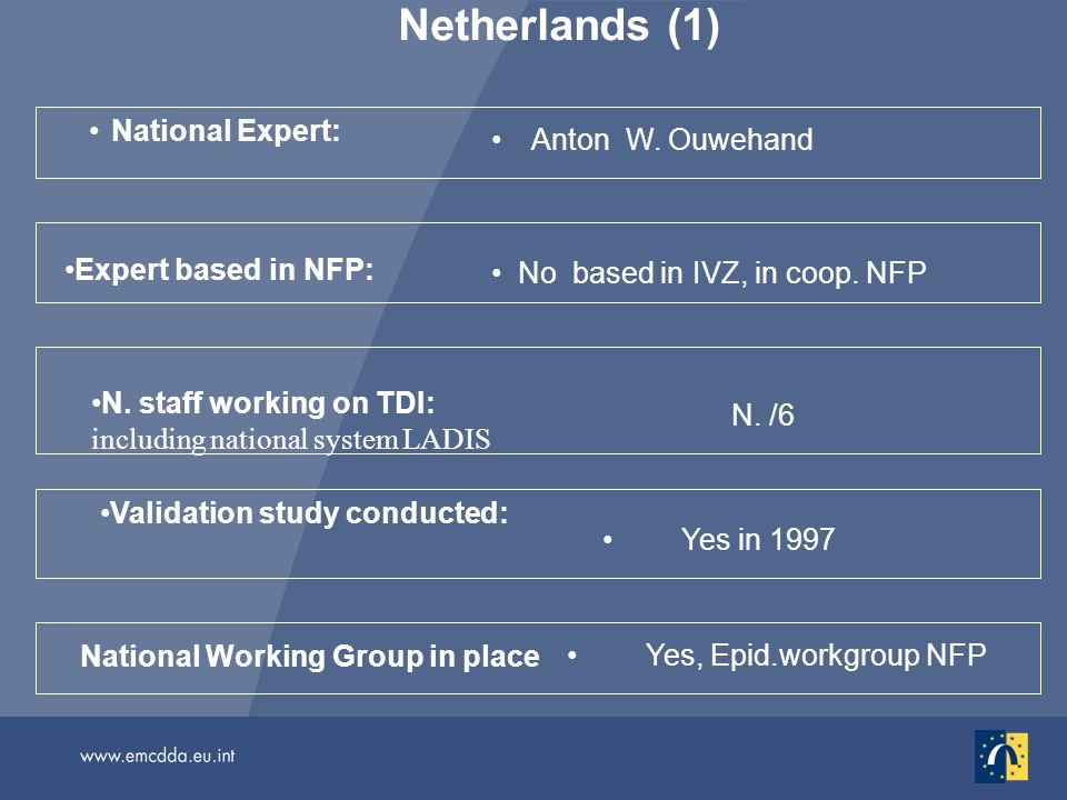 Netherlands (1) National Expert: Anton W.
