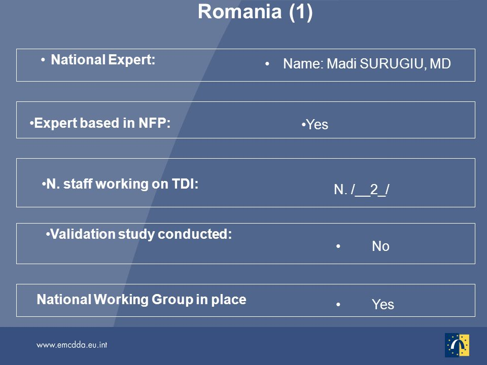 Romania (1) National Expert: Name: Madi SURUGIU, MD No National Working Group in place Validation study conducted: N.