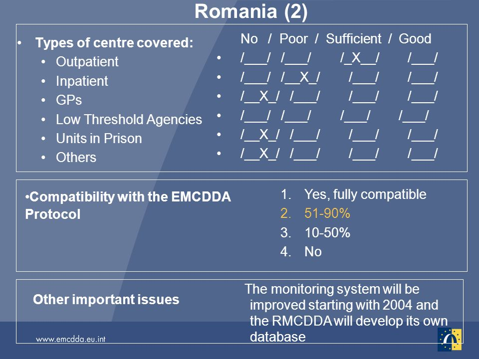 Romania (2) Types of centre covered: Outpatient Inpatient GPs Low Threshold Agencies Units in Prison Others No / Poor / Sufficient / Good /___/ /___/ /_X__/ /___/ /___/ /__X_/ /___/ /___/ /__X_/ /___/ /___/ /___/ /___/ /___/ /__X_/ /___/ /___/ /___/ Other important issues The monitoring system will be improved starting with 2004 and the RMCDDA will develop its own database Compatibility with the EMCDDA Protocol 1.Yes, fully compatible % % 4.No