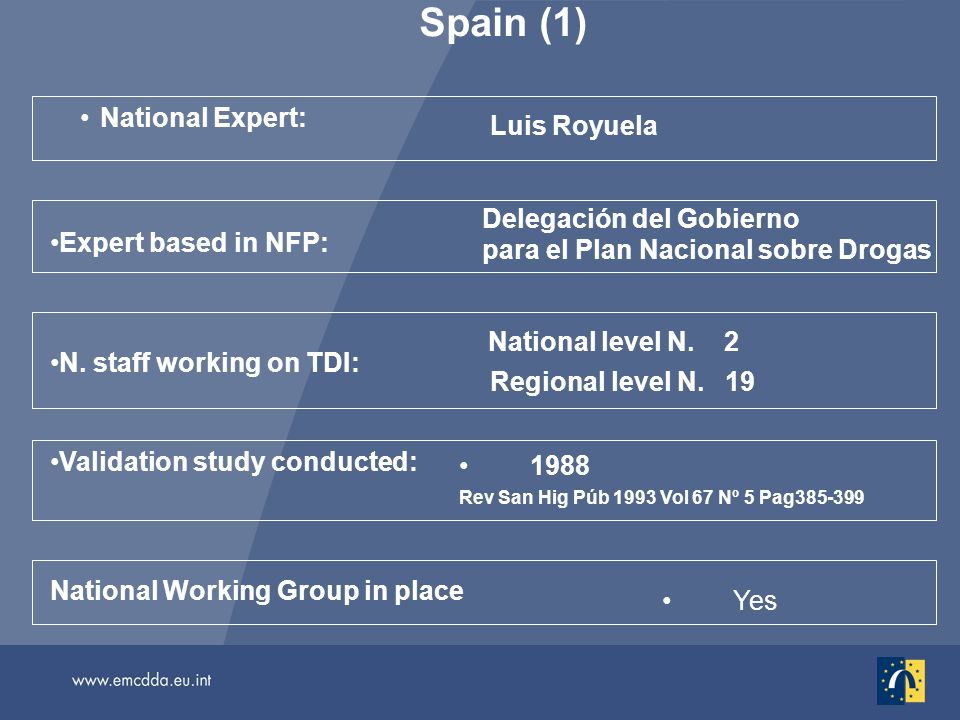 Spain (1) National Expert: Luis Royuela 1988 Rev San Hig Púb 1993 Vol 67 Nº 5 Pag National Working Group in place Validation study conducted: N.