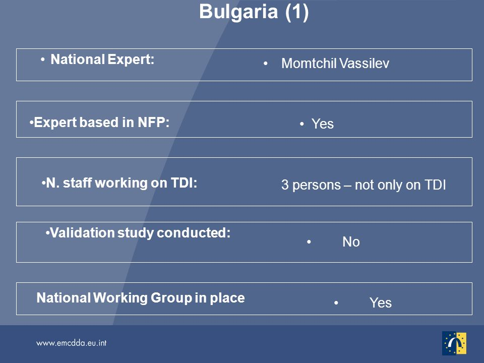 Bulgaria (1) National Expert: Momtchil Vassilev No National Working Group in place Validation study conducted: N.