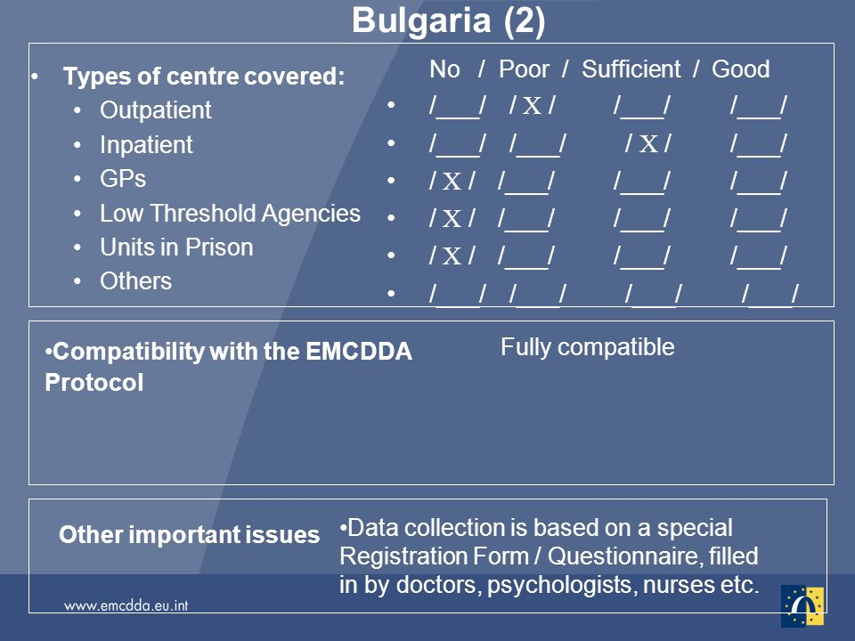 Bulgaria (2) Types of centre covered: Outpatient Inpatient GPs Low Threshold Agencies Units in Prison Others No / Poor / Sufficient / Good /___/ / X / /___/ /___/ /___/ /___/ / X / /___/ / X / /___/ /___/ /___/ /___/ /___/ Other important issues Data collection is based on a special Registration Form / Questionnaire, filled in by doctors, psychologists, nurses etc.