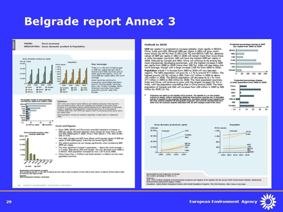 European Environment Agency 29 Belgrade report Annex 3