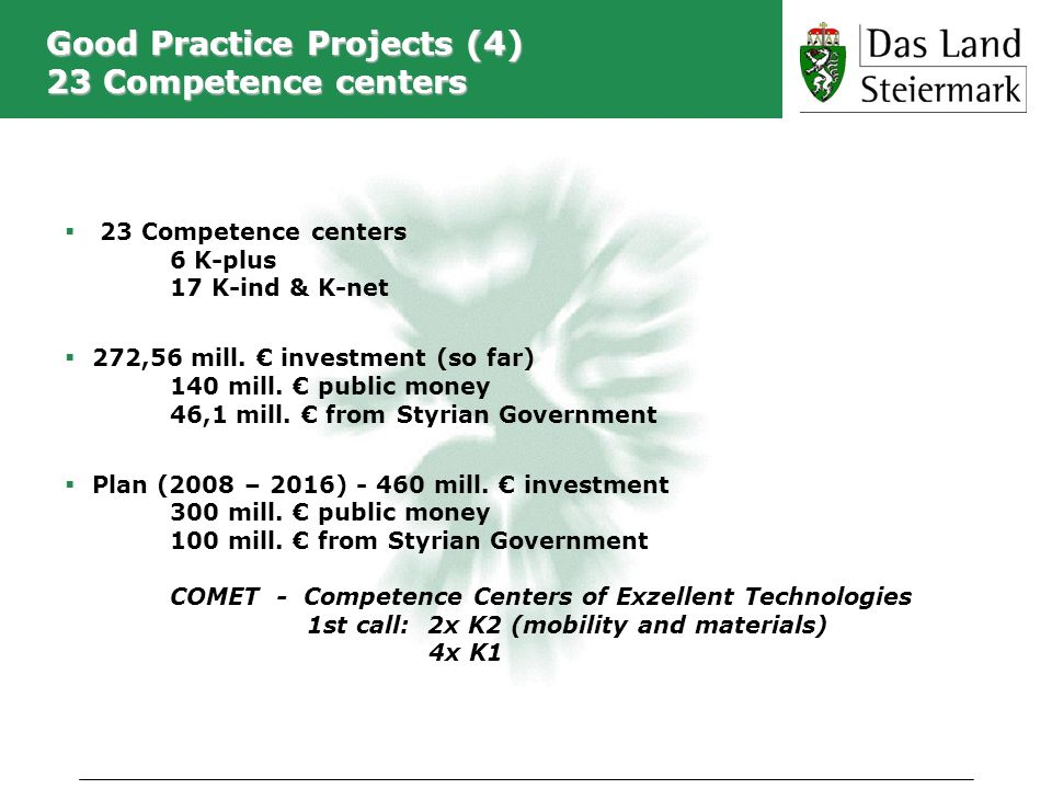 Good Practice Projects (4) 23 Competence centers 23 Competence centers 6 K-plus 17 K-ind & K-net 272,56 mill. investment (so far) 140 mill. public mon