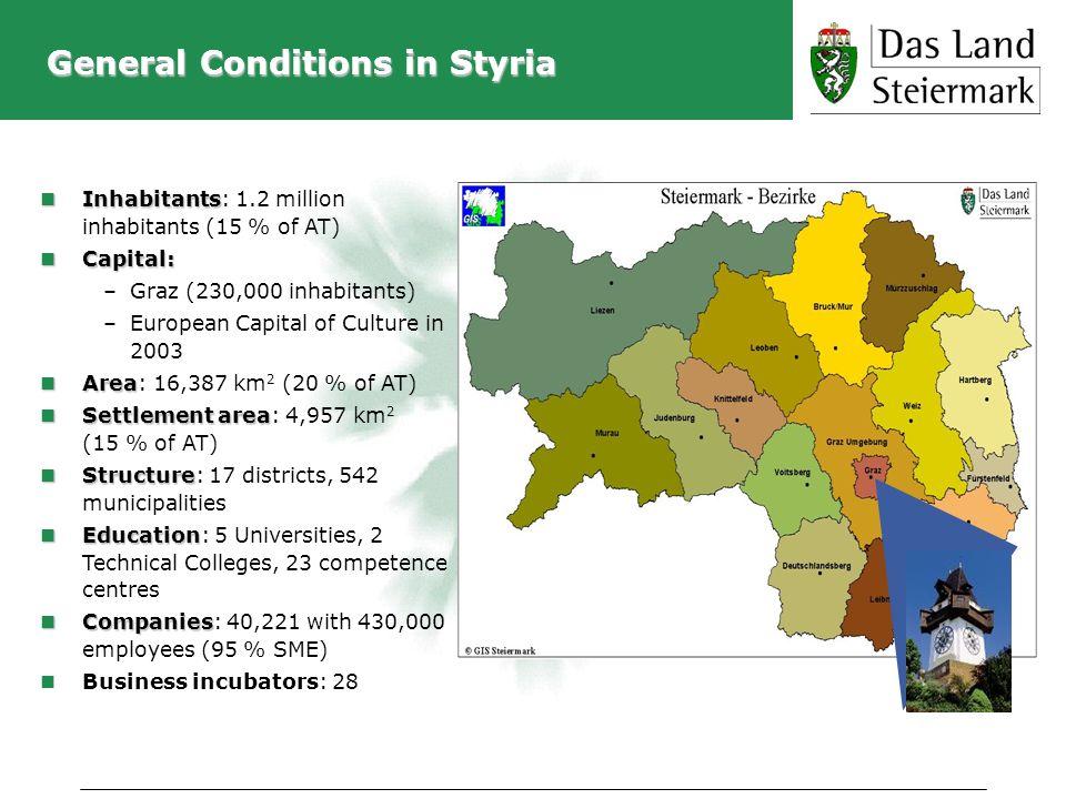 General Conditions in Styria Inhabitants Inhabitants: 1.2 million inhabitants (15 % of AT) Capital: Capital: –Graz (230,000 inhabitants) –European Cap