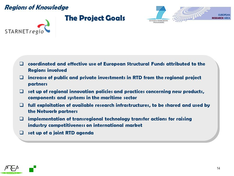 14 The Project Goals The Project Goals coordinated and effective use of European Structural Funds attributed to the Regions involved increase of public and private investments in RTD from the regional project partners set up of regional innovation policies and practices concerning new products, components and systems in the maritime sector full exploitation of available research infrastructures, to be shared and used by the Network partners implementation of transregional technology transfer actions for raising industry competitiveness on international market set up of a joint RTD agenda coordinated and effective use of European Structural Funds attributed to the Regions involved increase of public and private investments in RTD from the regional project partners set up of regional innovation policies and practices concerning new products, components and systems in the maritime sector full exploitation of available research infrastructures, to be shared and used by the Network partners implementation of transregional technology transfer actions for raising industry competitiveness on international market set up of a joint RTD agenda Regions of Knowledge