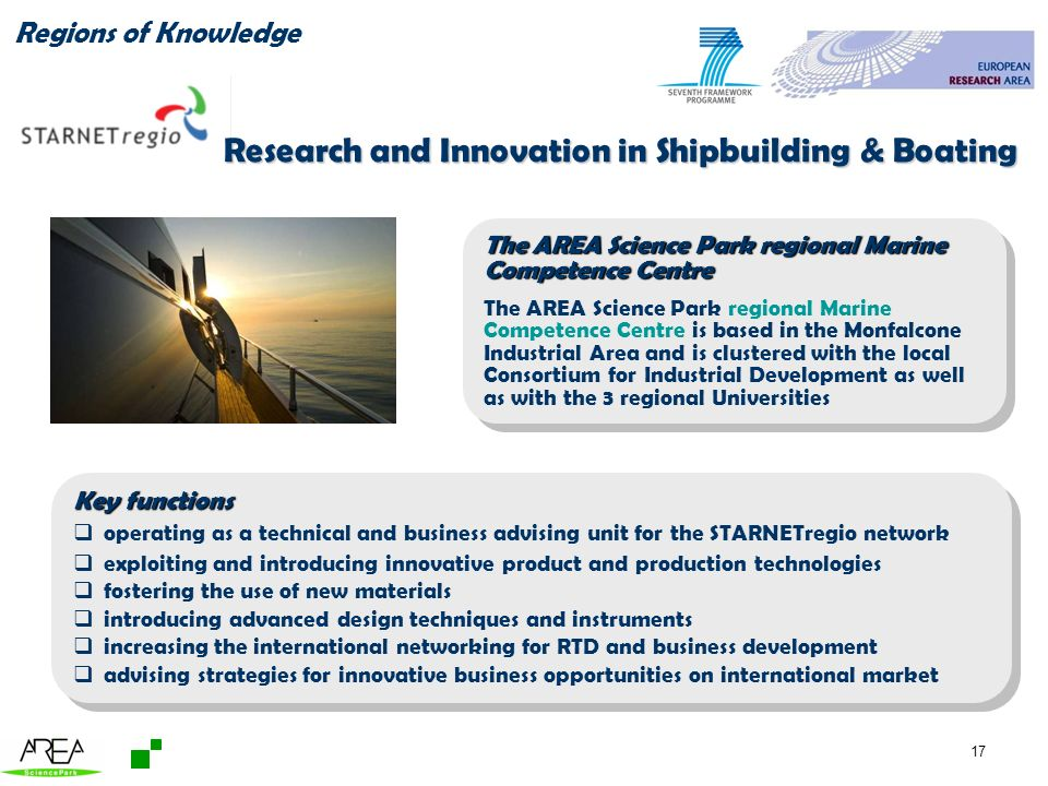 17 Research and Innovation in Shipbuilding & Boating Key functions operating as a technical and business advising unit for the STARNETregio network exploiting and introducing innovative product and production technologies fostering the use of new materials introducing advanced design techniques and instruments increasing the international networking for RTD and business development advising strategies for innovative business opportunities on international market Key functions operating as a technical and business advising unit for the STARNETregio network exploiting and introducing innovative product and production technologies fostering the use of new materials introducing advanced design techniques and instruments increasing the international networking for RTD and business development advising strategies for innovative business opportunities on international market The AREA Science Park regional Marine Competence Centre The AREA Science Park regional Marine Competence Centre is based in the Monfalcone Industrial Area and is clustered with the local Consortium for Industrial Development as well as with the 3 regional Universities The AREA Science Park regional Marine Competence Centre The AREA Science Park regional Marine Competence Centre is based in the Monfalcone Industrial Area and is clustered with the local Consortium for Industrial Development as well as with the 3 regional Universities Regions of Knowledge