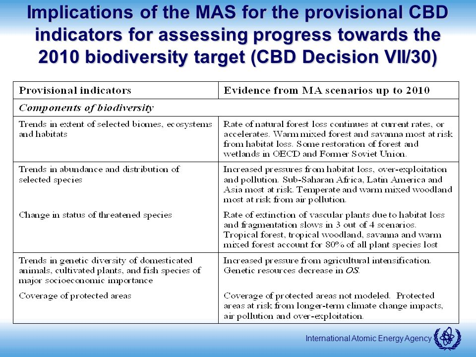 International Atomic Energy Agency Implications of the MAS for the provisional CBD indicators for assessing progress towards the 2010 biodiversity target (CBD Decision VII/30)