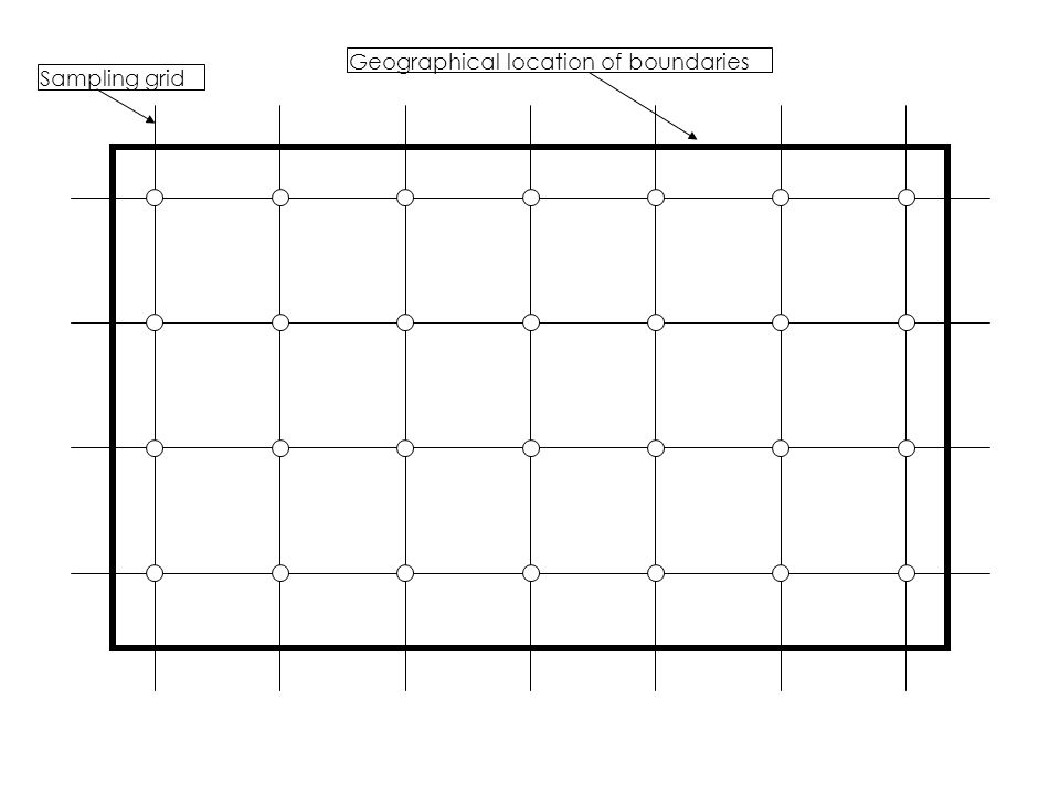 Geographical location of boundaries Sampling grid