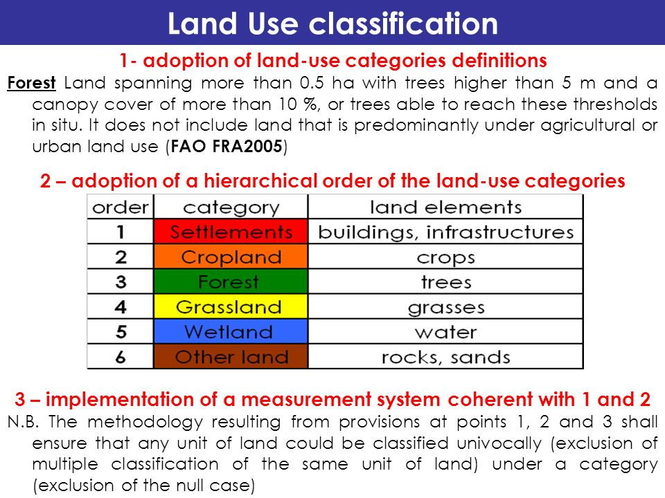 Land Use classification 1- adoption of land-use categories definitions Forest Land spanning more than 0.5 ha with trees higher than 5 m and a canopy c