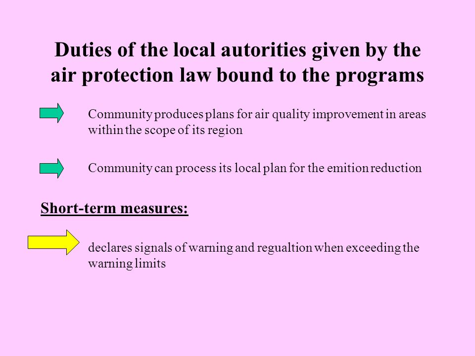 Duties of the local autorities given by the air protection law bound to the programs Community produces plans for air quality improvement in areas within the scope of its region Community can process its local plan for the emition reduction Short-term measures: declares signals of warning and regualtion when exceeding the warning limits
