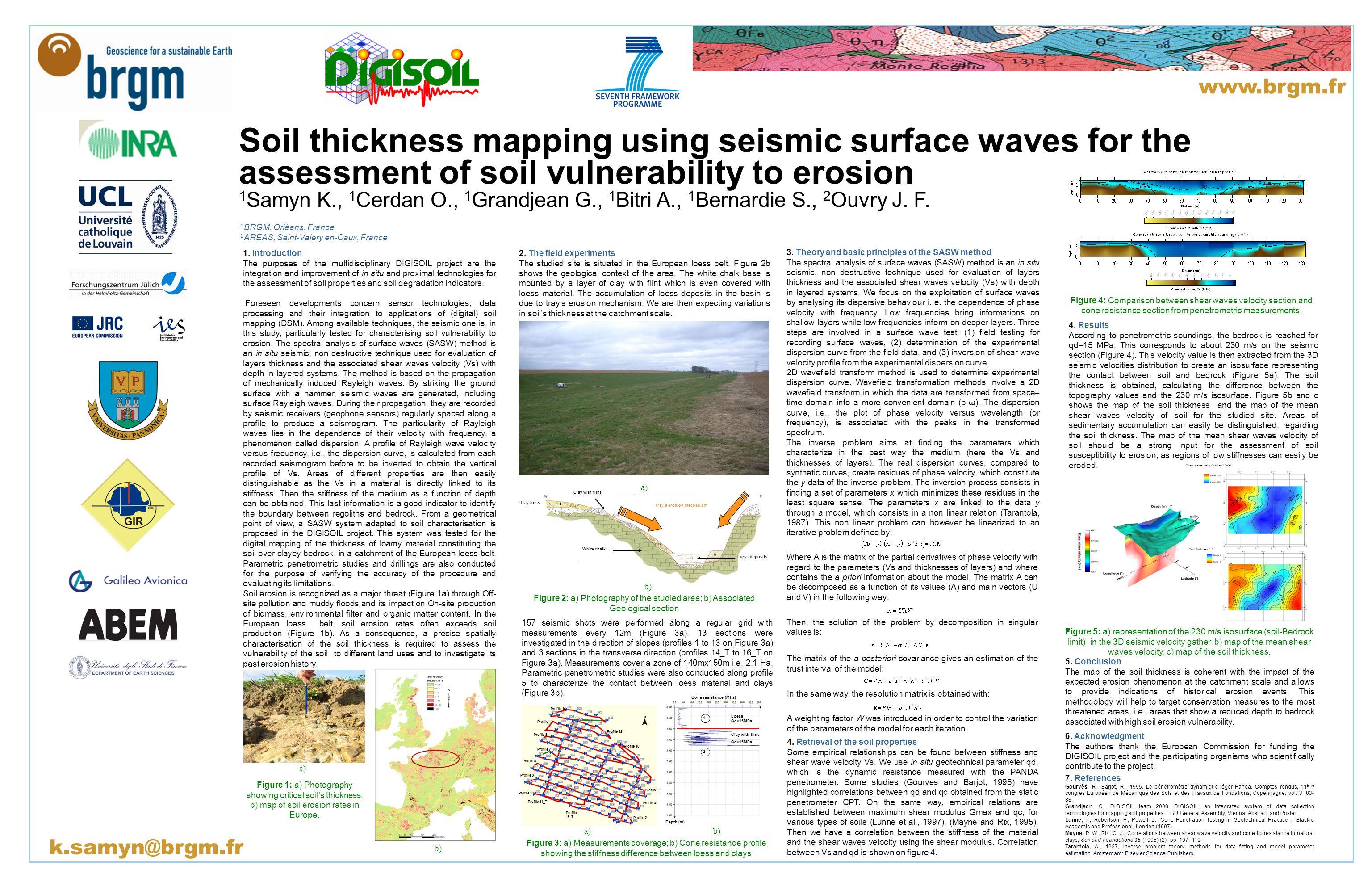 Soil thickness mapping using seismic surface waves for the assessment of soil vulnerability to erosion 1 Samyn K., 1 Cerdan O., 1 Grandjean G., 1 Bitri A., 1 Bernardie S., 2 Ouvry J.