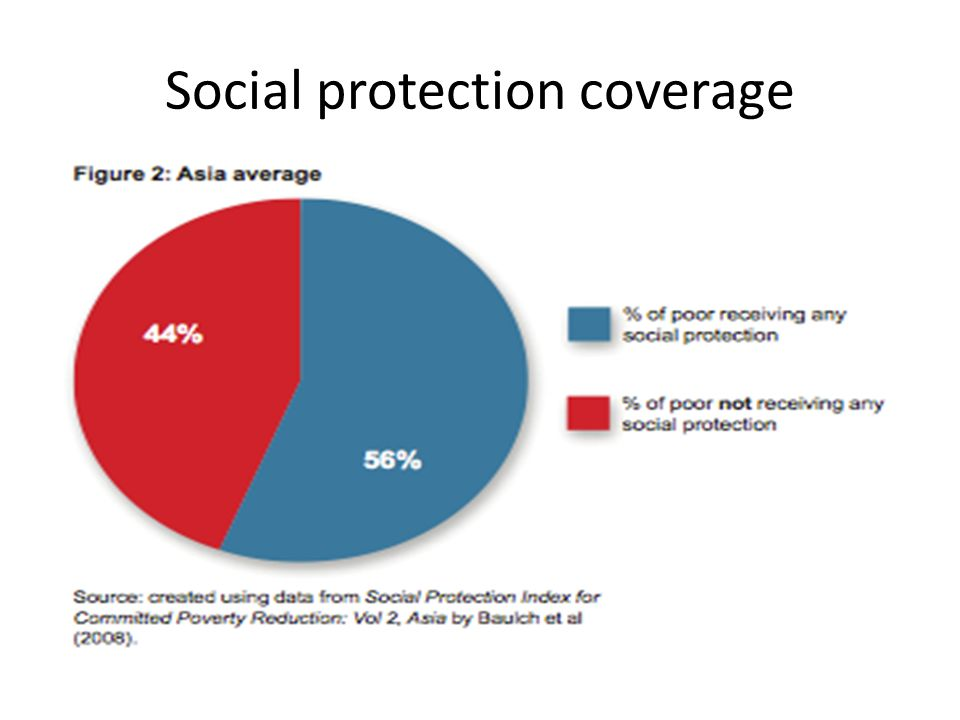 Social protection coverage