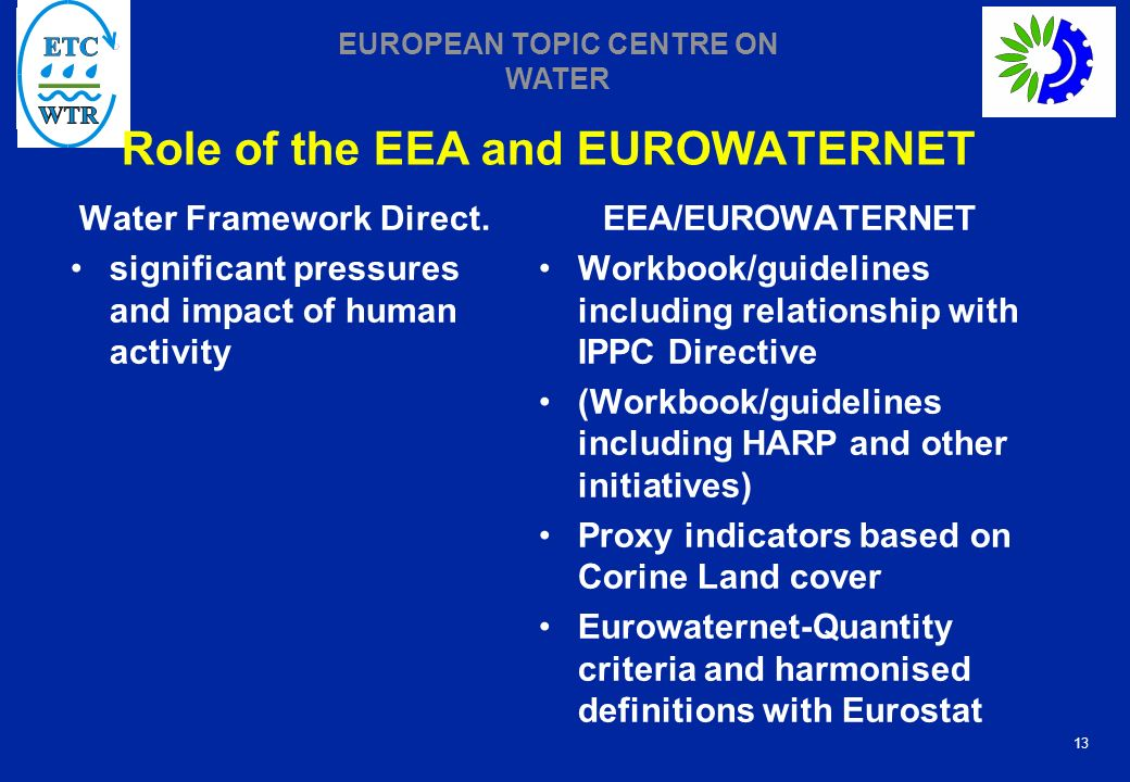 13 EUROPEAN TOPIC CENTRE ON WATER Role of the EEA and EUROWATERNET Water Framework Direct.