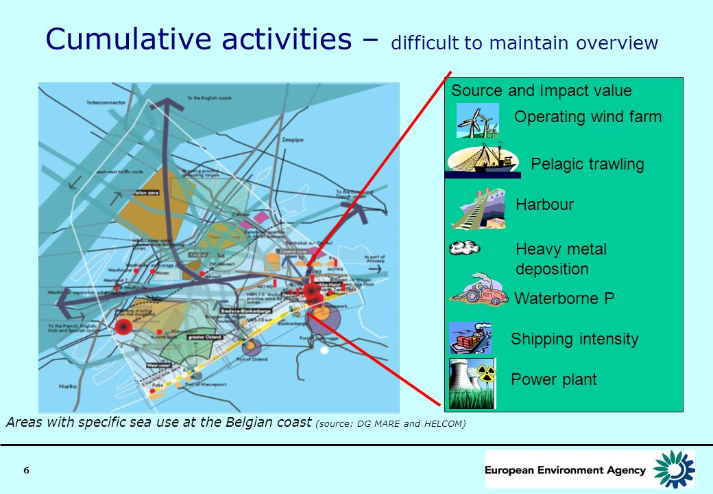 7 Relevant examples from MESH and BALANCE projects Seabed map showing EUNIS habitat types Benthic marine landscapes – What are the dominant landscape types of seas.