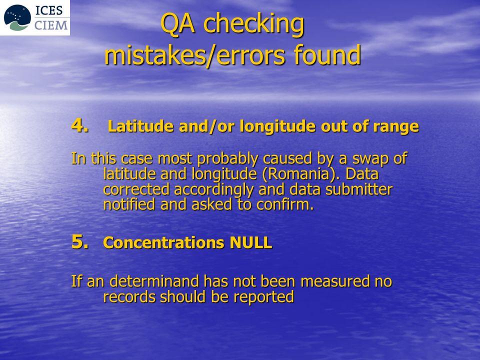 QA checking mistakes/errors found 4.