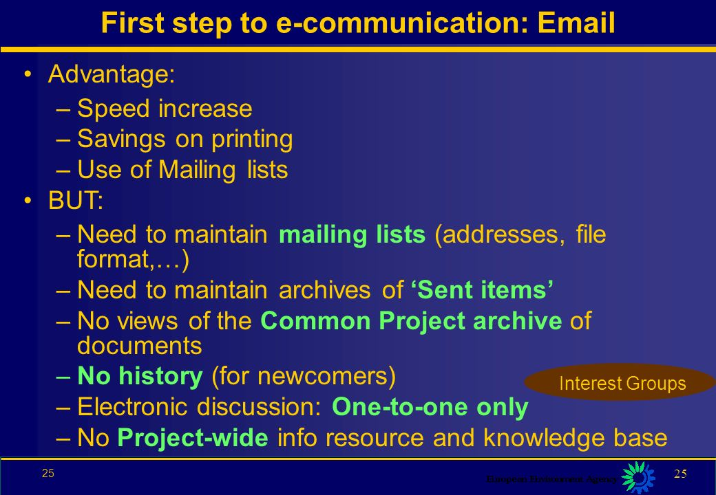 24 Communicating by  or using an Extranet Interest Groups