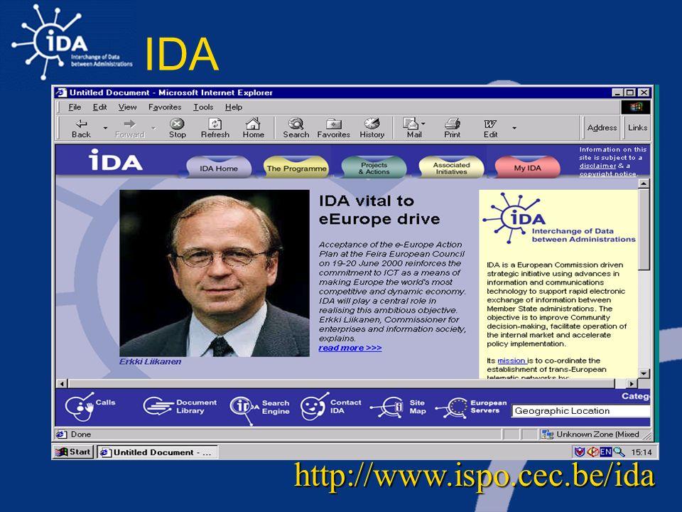 IDA http://www.ispo.cec.be/ida