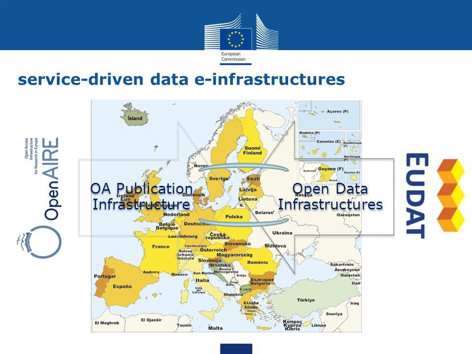 OA Publication Infrastructure Open Data Infrastructures service-driven data e-infrastructures