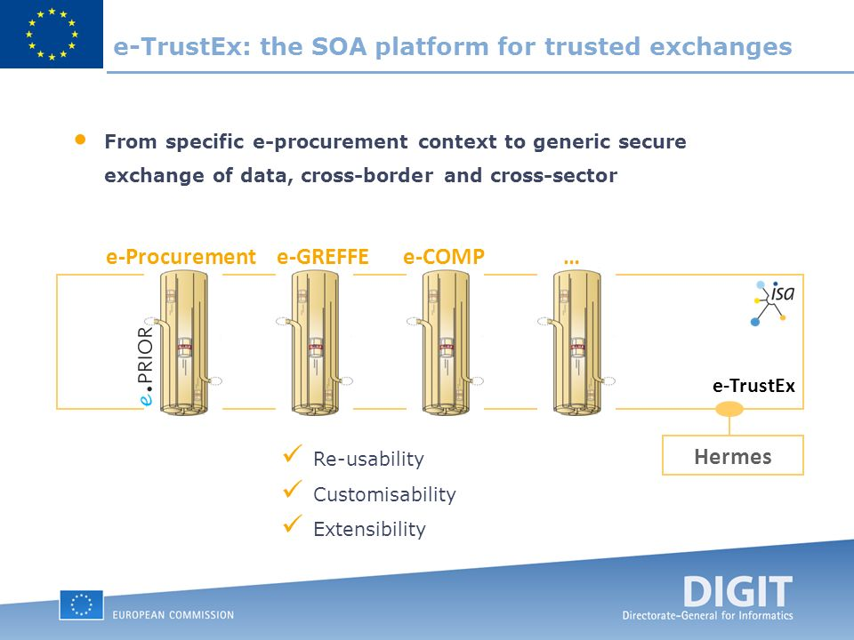 e-Procuremente-GREFFEe-COMP… e-TrustEx Hermes e-TrustEx: the SOA platform for trusted exchanges From specific e-procurement context to generic secure exchange of data, cross-border and cross-sector Re-usability Customisability Extensibility