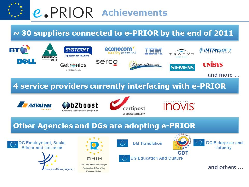 Other Agencies and DGs are adopting e-PRIOR 4 service providers currently interfacing with e-PRIOR ~ 30 suppliers connected to e-PRIOR by the end of 2011 Achievements and more … DG Employment, Social Affairs and Inclusion CDT DG Translation DG Education And Culture DG Enterprise and Industry and others …