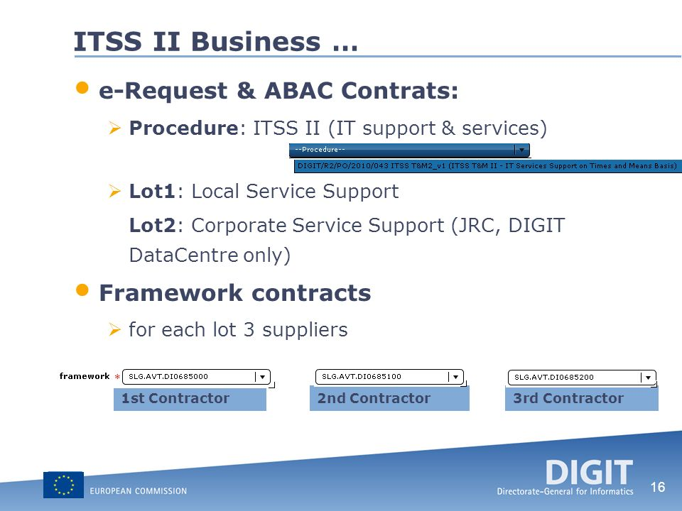 16 ITSS II Business … e-Request & ABAC Contrats: Procedure: ITSS II (IT support & services) Lot1: Local Service Support Lot2: Corporate Service Suppor