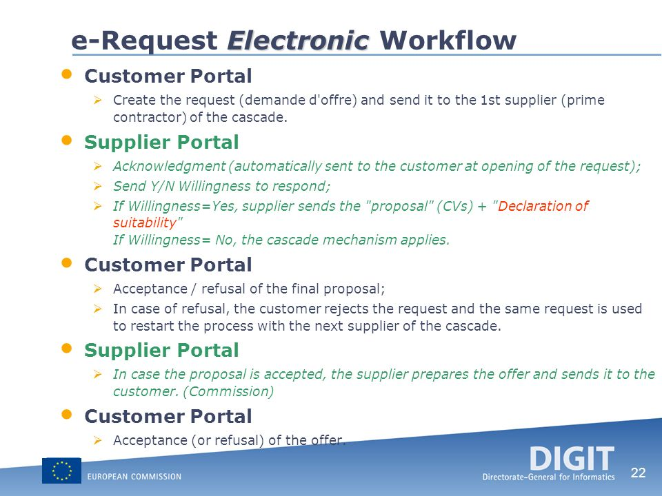 22 Electronic e-Request Electronic Workflow Customer Portal Create the request (demande d'offre) and send it to the 1st supplier (prime contractor) of