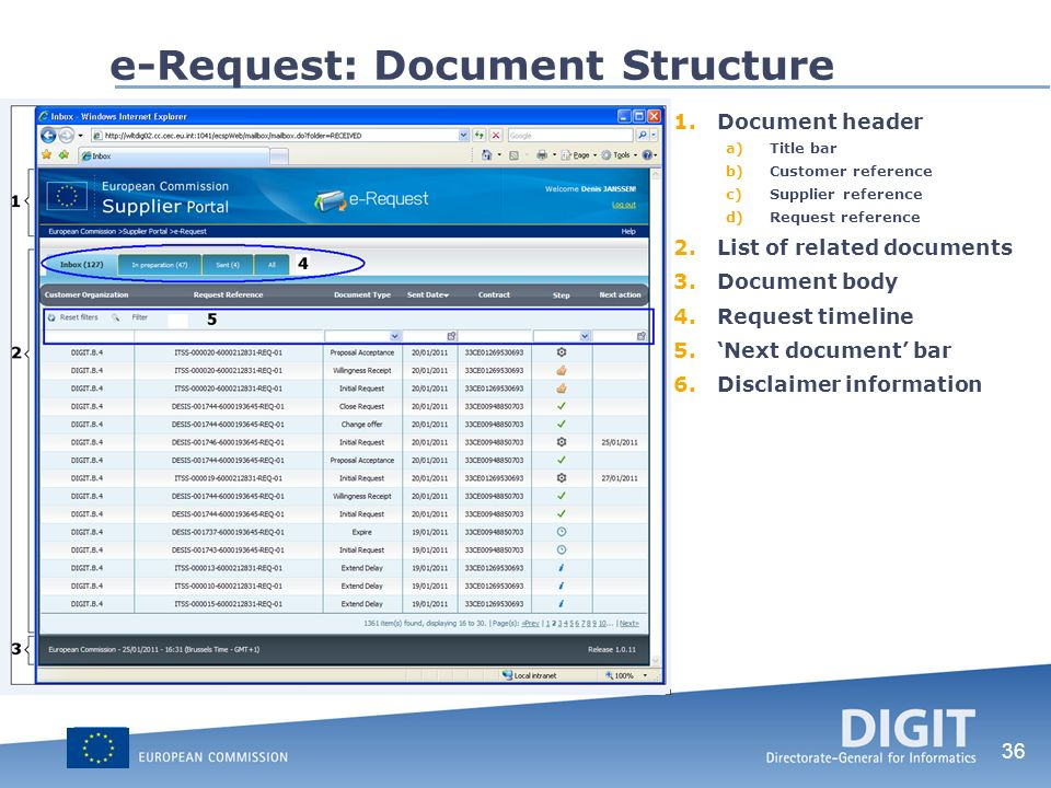 36 1.Document header a)Title bar b)Customer reference c)Supplier reference d)Request reference 2.List of related documents 3.Document body 4.Request t
