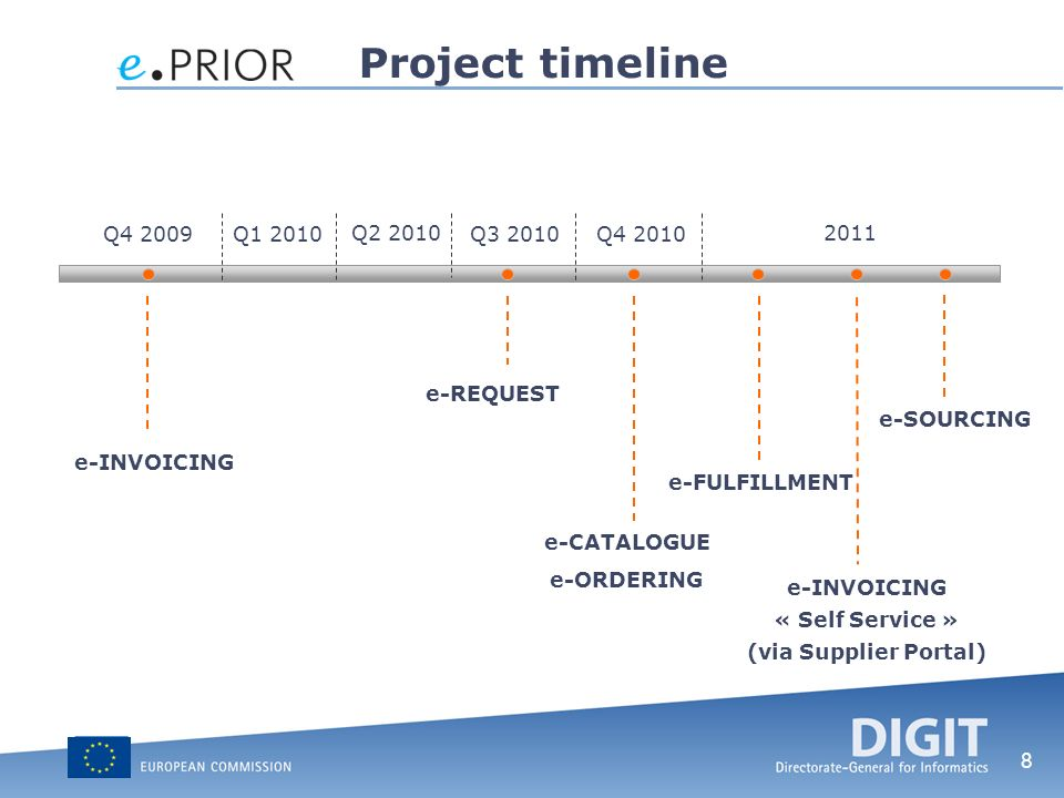 8 Project timeline Q4 2009Q1 2010 Q2 2010 Q3 2010Q4 2010 2011 e-INVOICING e-REQUEST e-ORDERING e-CATALOGUE e-FULFILLMENT e-SOURCING e-INVOICING « Self