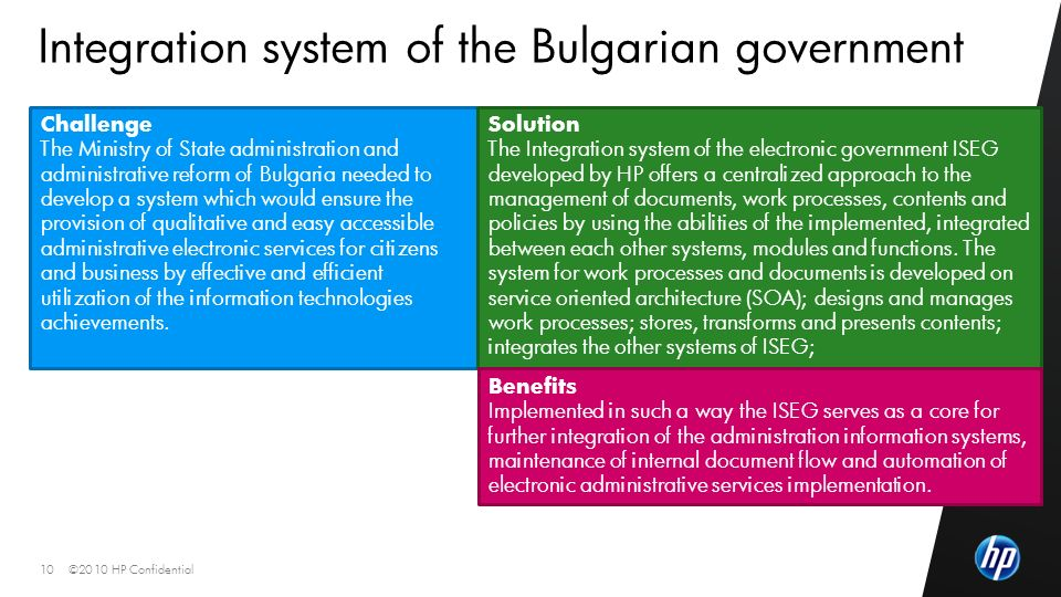 ©2010 HP Confidential10 Challenge The Ministry of State administration and administrative reform of Bulgaria needed to develop a system which would ensure the provision of qualitative and easy accessible administrative electronic services for citizens and business by effective and efficient utilization of the information technologies achievements.
