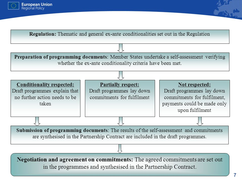 7 Negotiation and agreement on commitments: The agreed commitments are set out in the programmes and synthesised in the Partnership Contract.