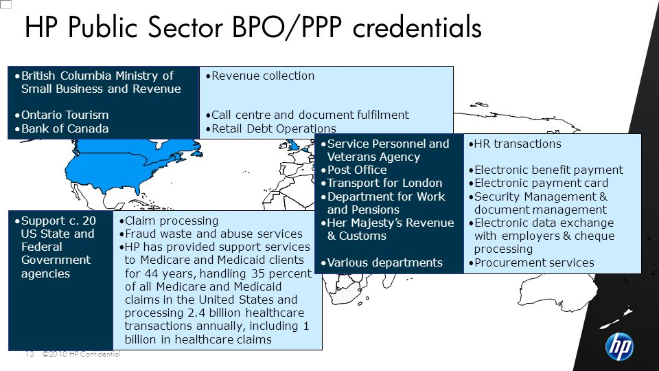 ©2010 HP Confidential13 HP Public Sector BPO/PPP credentials Claim processing Fraud waste and abuse services HP has provided support services to Medicare and Medicaid clients for 44 years, handling 35 percent of all Medicare and Medicaid claims in the United States and processing 2.4 billion healthcare transactions annually, including 1 billion in healthcare claims British Columbia Ministry of Small Business and Revenue Ontario Tourism Bank of Canada Revenue collection Call centre and document fulfilment Retail Debt Operations HR transactions Electronic benefit payment Electronic payment card Security Management & document management Electronic data exchange with employers & cheque processing Procurement services Service Personnel and Veterans Agency Post Office Transport for London Department for Work and Pensions Her Majestys Revenue & Customs Various departments Support c.