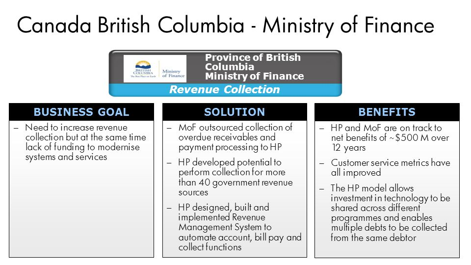 ©2010 HP Confidential17 Canada British Columbia - Ministry of Finance – Need to increase revenue collection but at the same time lack of funding to mo