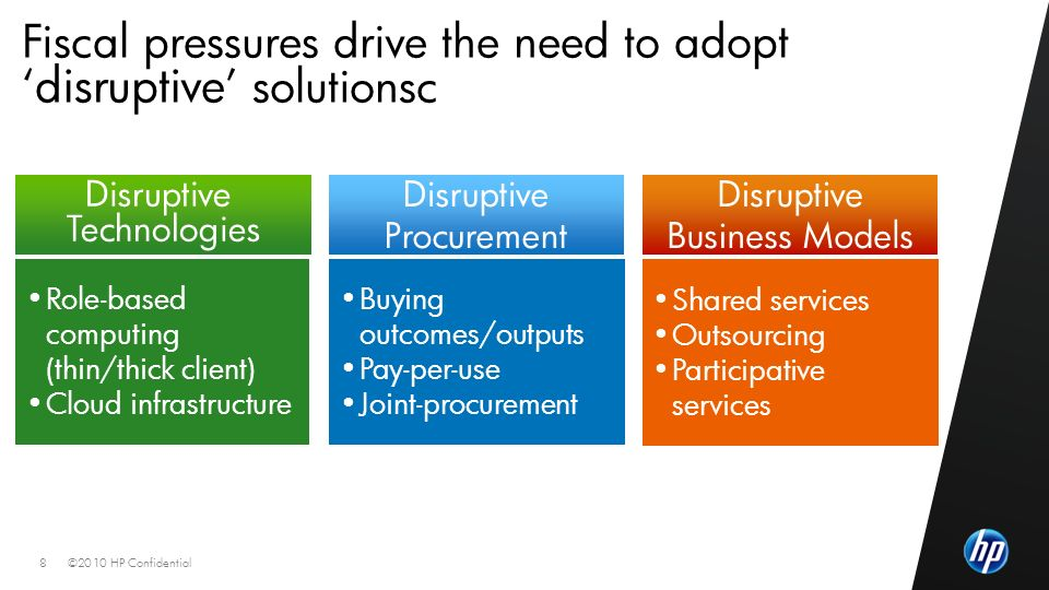 ©2010 HP Confidential8 Fiscal pressures drive the need to adopt disruptive solutionsc Disruptive Technologies Disruptive Procurement Disruptive Business Models Role-based computing (thin/thick client) Cloud infrastructure Buying outcomes/outputs Pay-per-use Joint-procurement Shared services Outsourcing Participative services