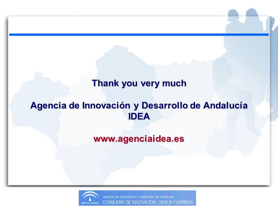 Thank you very much Agencia de Innovación y Desarrollo de Andalucía IDEA www.agenciaidea.es