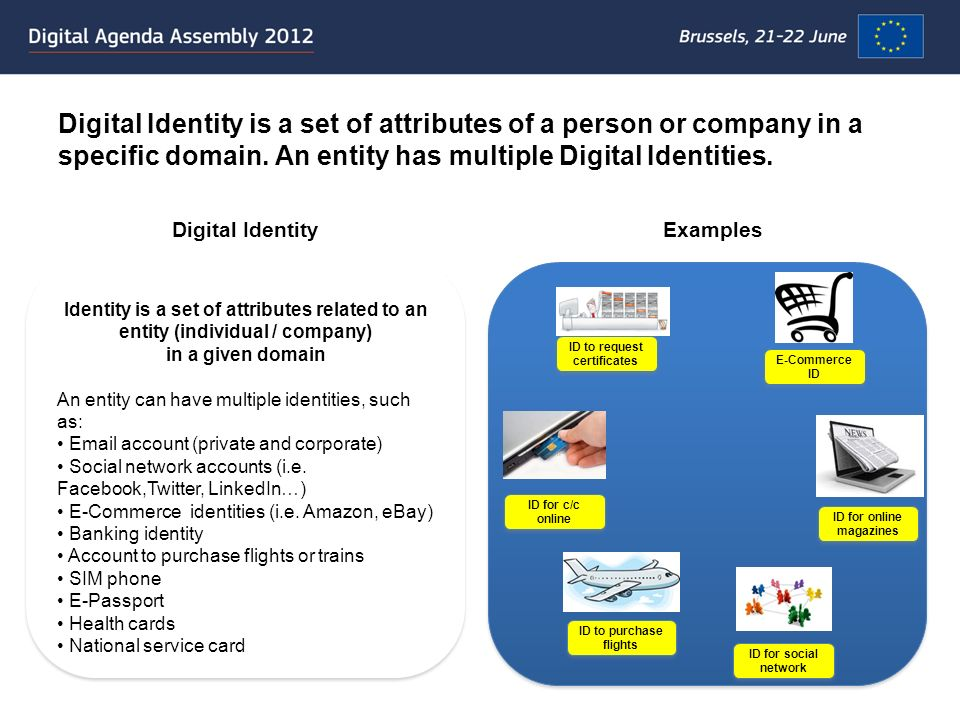 Digital Identity is a set of attributes of a person or company in a specific domain. An entity has multiple Digital Identities. Identity is a set of a