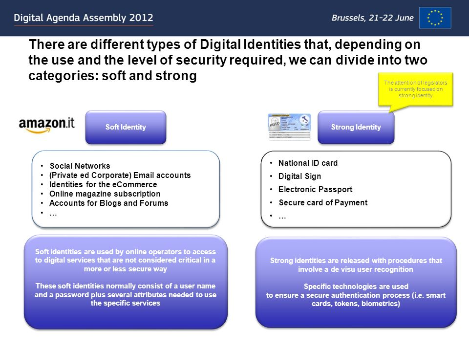 There isnt a regulation about Digital Identity on Internet.