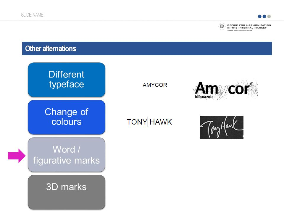 Other alternations SLIDE NAME Different typeface Change of colours Word / figurative marks 3D marks