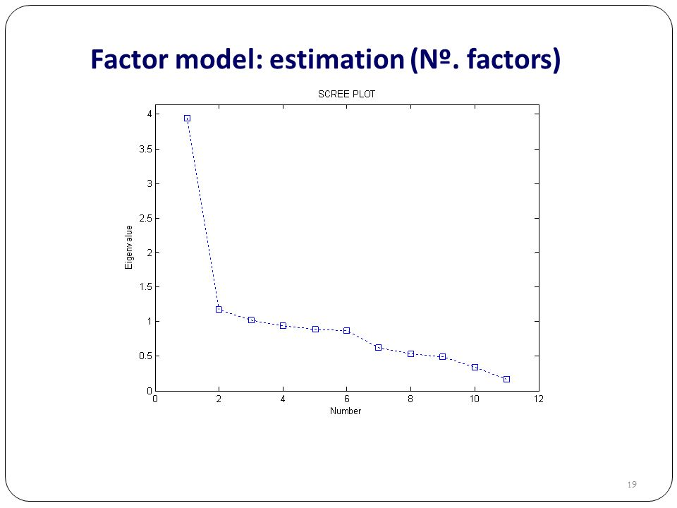 19 Factor model: estimation (Nº. factors)