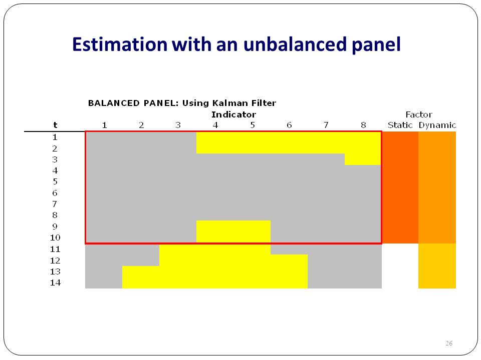 26 Estimation with an unbalanced panel