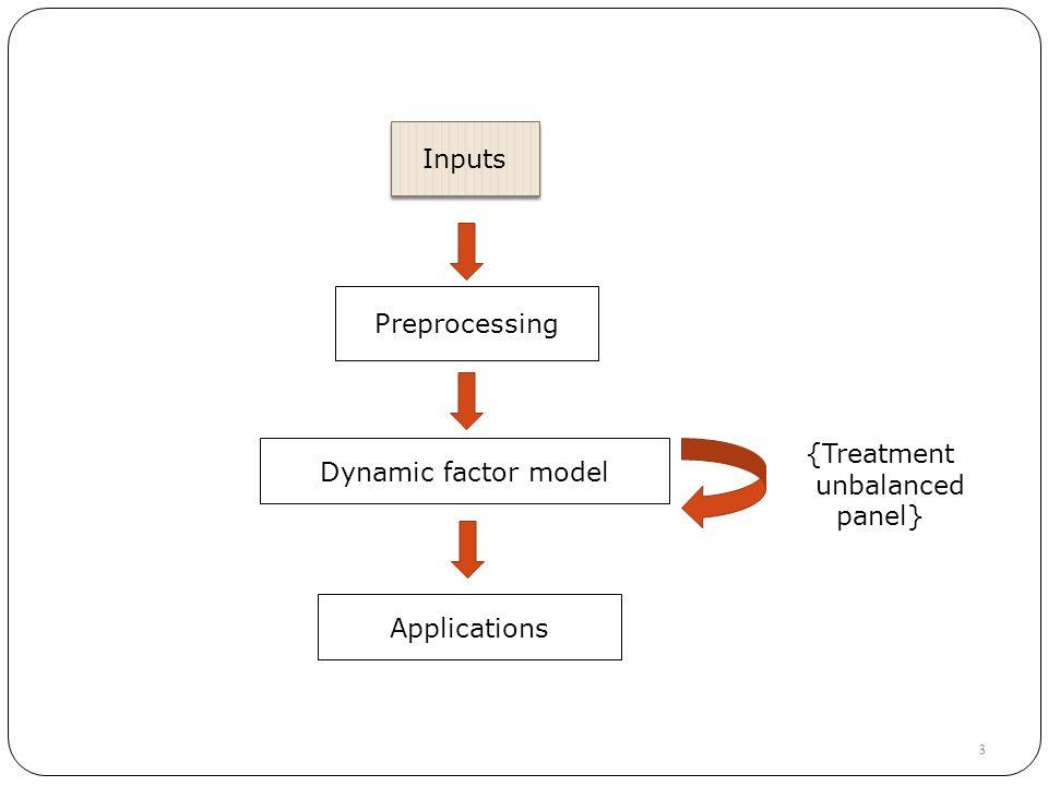Inputs Preprocessing Dynamic factor model {Treatment unbalanced panel} 3 Applications
