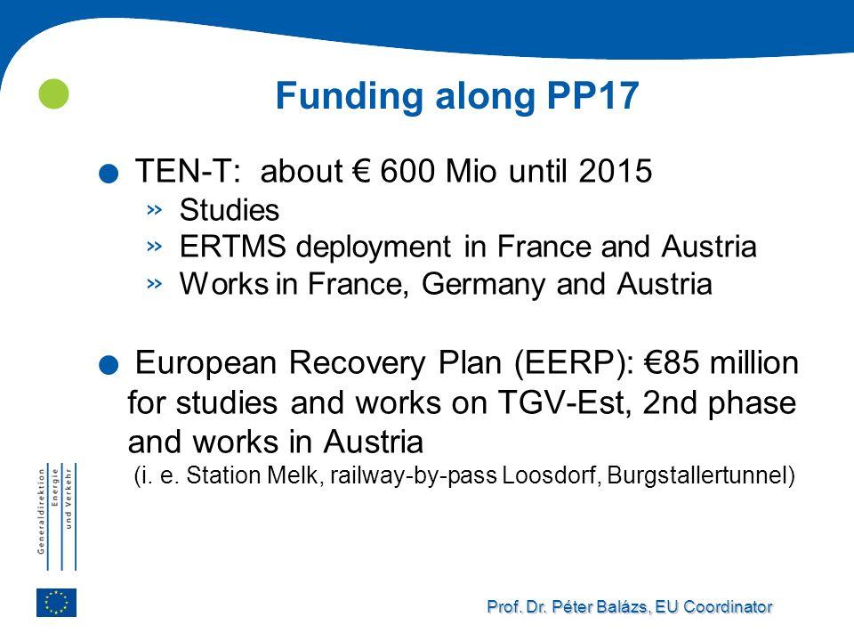 Prof. Dr. Péter Balázs, EU Coordinator Funding along PP17. TEN-T: about 600 Mio until 2015 » Studies » ERTMS deployment in France and Austria » Works