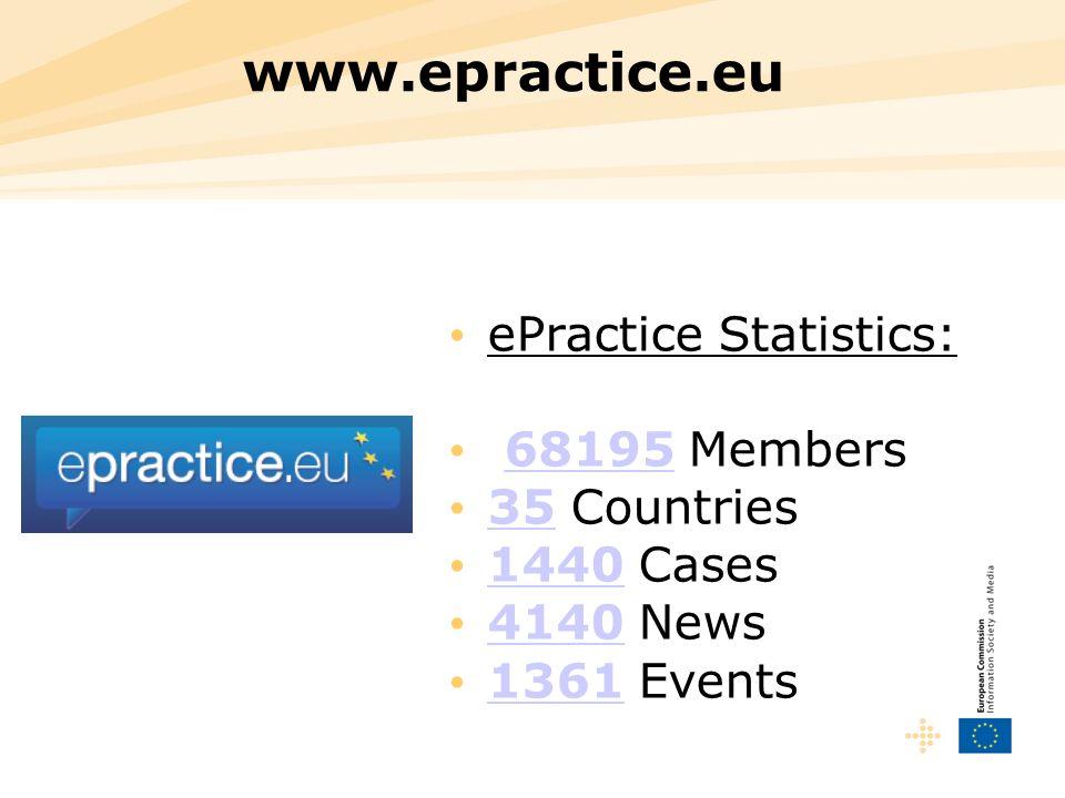 www.epractice.eu ePractice Statistics: 68195 Members68195 35 Countries 35 1440 Cases 1440 4140 News 4140 1361 Events 1361