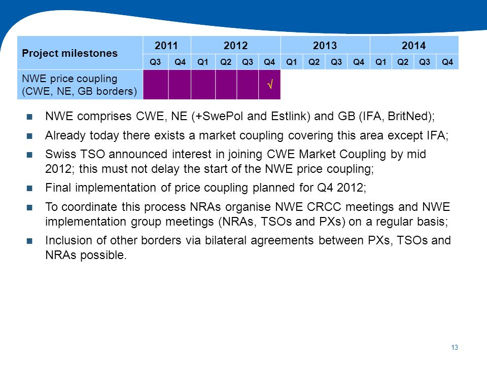 13 Project milestones NWE comprises CWE, NE (+SwePol and Estlink) and GB (IFA, BritNed); Already today there exists a market coupling covering this area except IFA; Swiss TSO announced interest in joining CWE Market Coupling by mid 2012; this must not delay the start of the NWE price coupling; Final implementation of price coupling planned for Q4 2012; To coordinate this process NRAs organise NWE CRCC meetings and NWE implementation group meetings (NRAs, TSOs and PXs) on a regular basis; Inclusion of other borders via bilateral agreements between PXs, TSOs and NRAs possible.