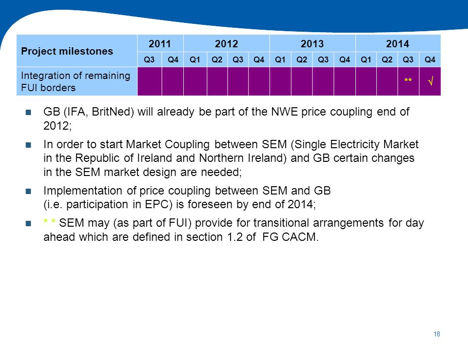 18 GB (IFA, BritNed) will already be part of the NWE price coupling end of 2012; In order to start Market Coupling between SEM (Single Electricity Market in the Republic of Ireland and Northern Ireland) and GB certain changes in the SEM market design are needed; Implementation of price coupling between SEM and GB (i.e.