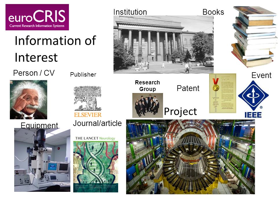 Project Person / CV Institution Event Equipment Books Journal/article Patent Research Group Publisher Information of Interest