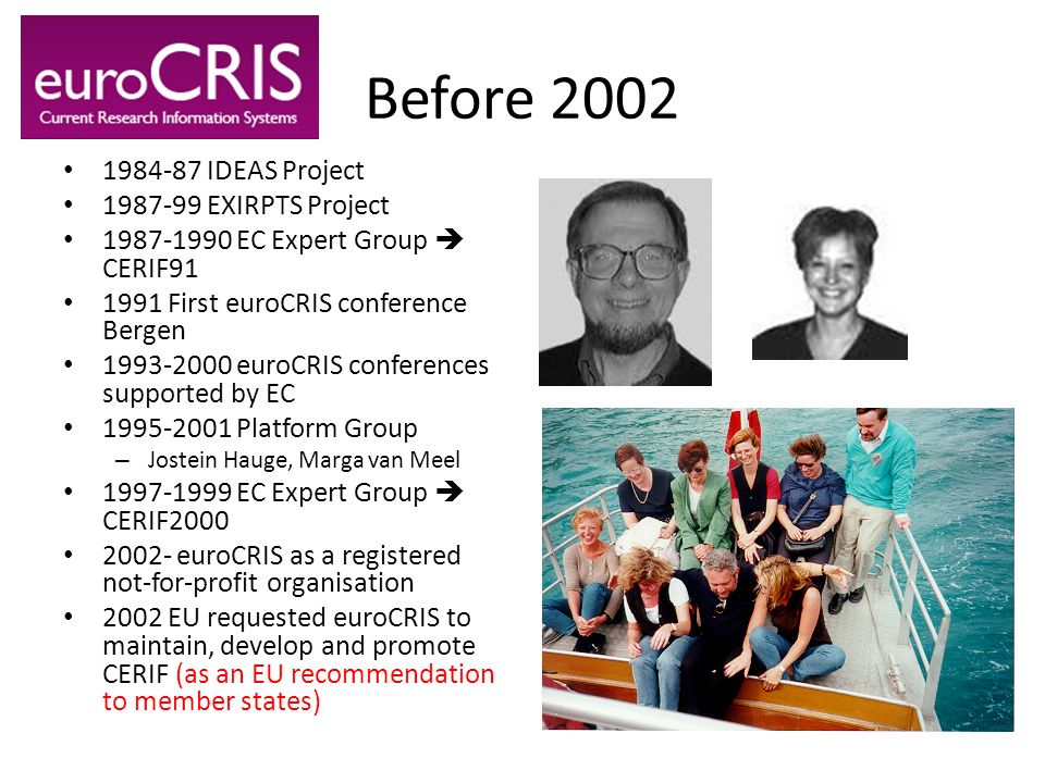 Before 2002 1984-87 IDEAS Project 1987-99 EXIRPTS Project 1987-1990 EC Expert Group CERIF91 1991 First euroCRIS conference Bergen 1993-2000 euroCRIS c
