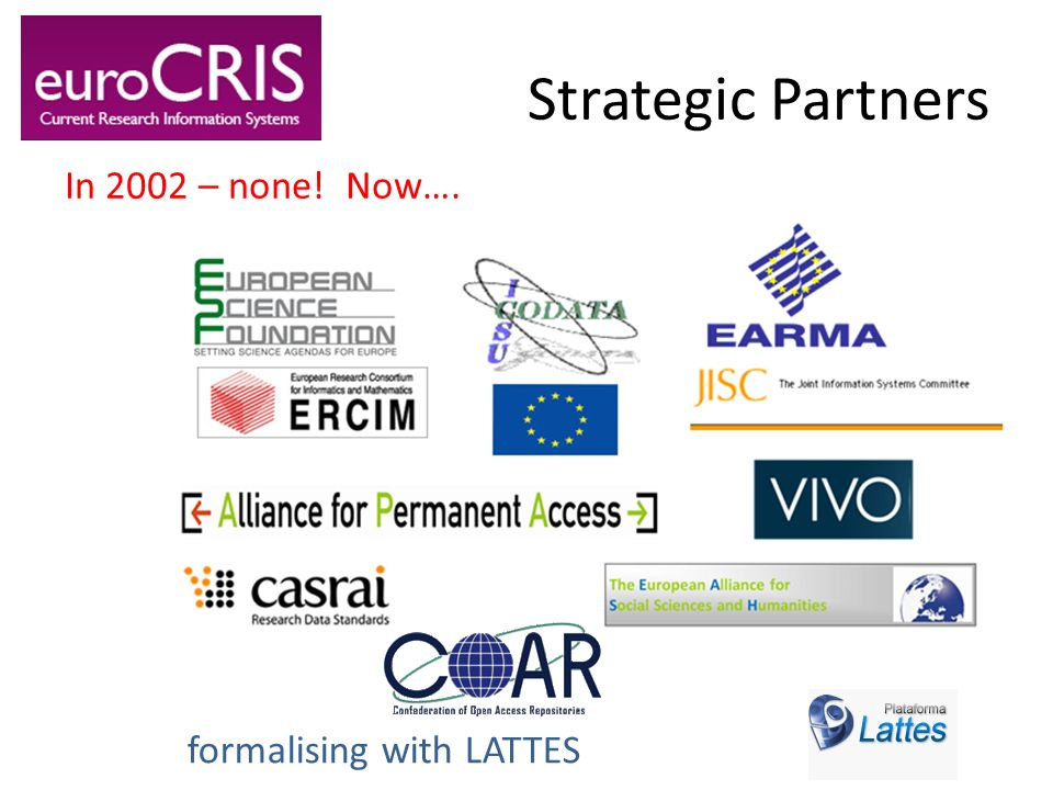 Strategic Partners formalising with LATTES In 2002 – none! Now….
